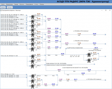 AggreGate SCADA/HMI - Industrial Automation and Process Control