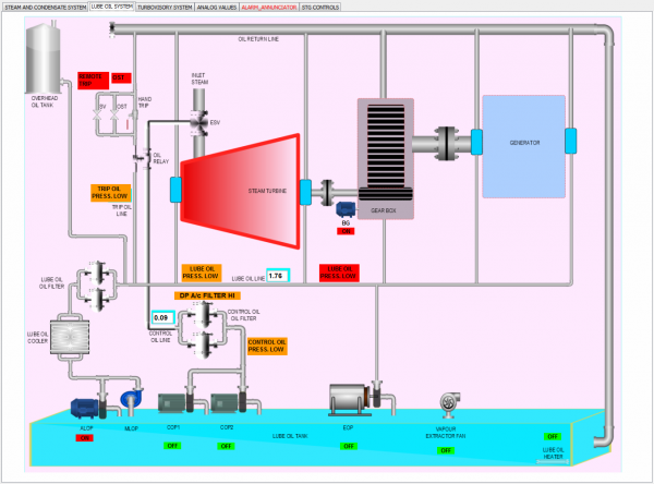 Power Plant HMI