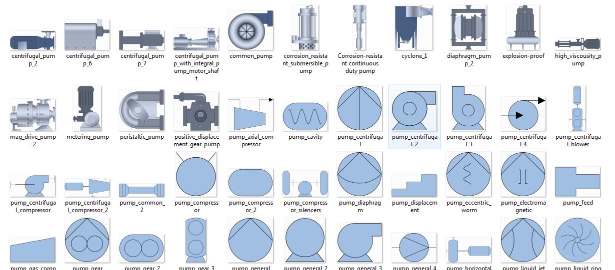 AggreGate SCADA/HMI Symbol Library