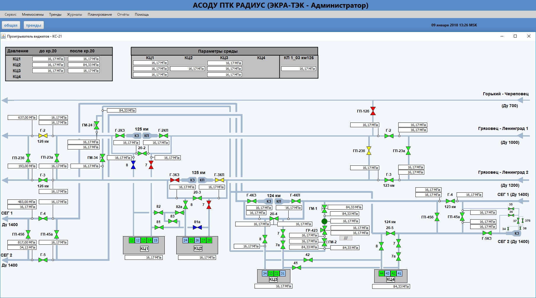 AggreGate SCADA/HMI - Industrial Automation and Process Control