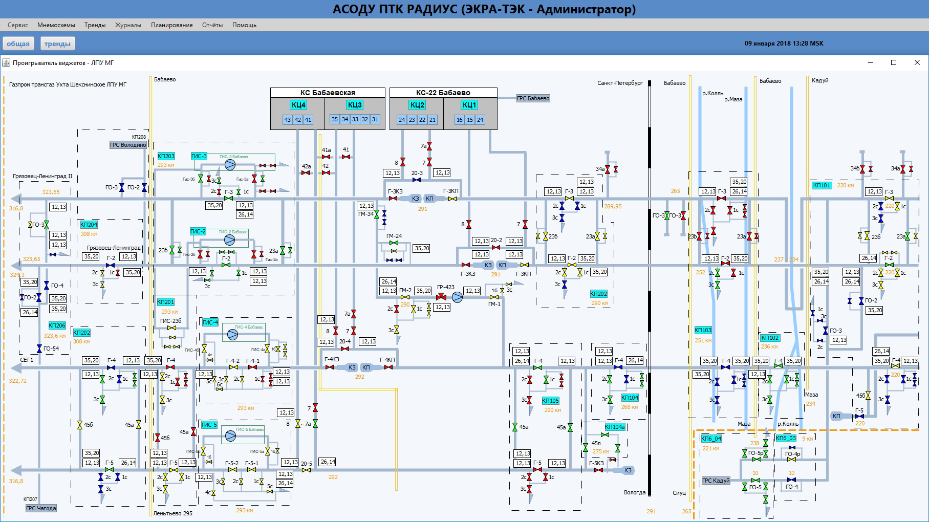 Aggregate Scada Hmi Industrial Automation And Process