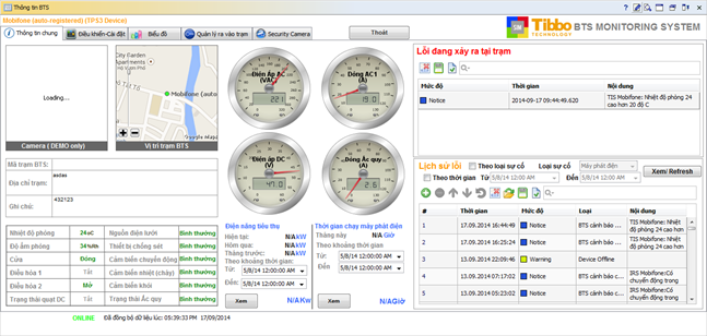 Telecom And Cell Tower Monitoring And Management