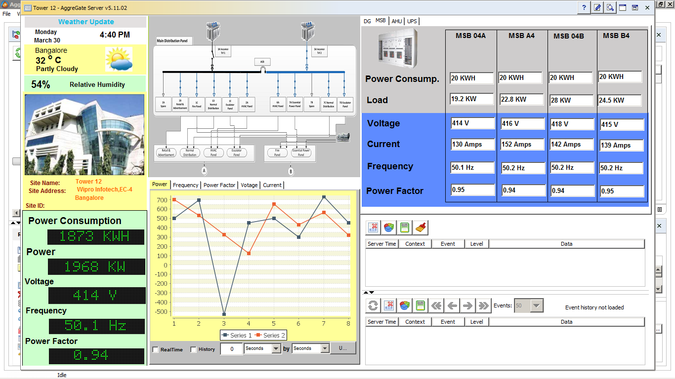 Automatic Meter Reading - Meter Data Management Software